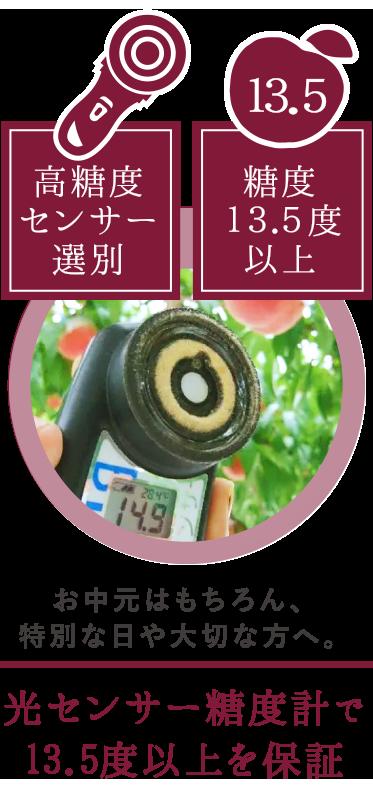 光センサー糖度計で13.5度以上を保証